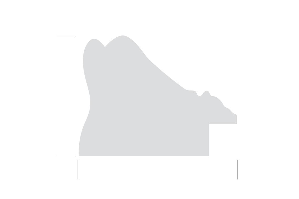 Схема Багет k417