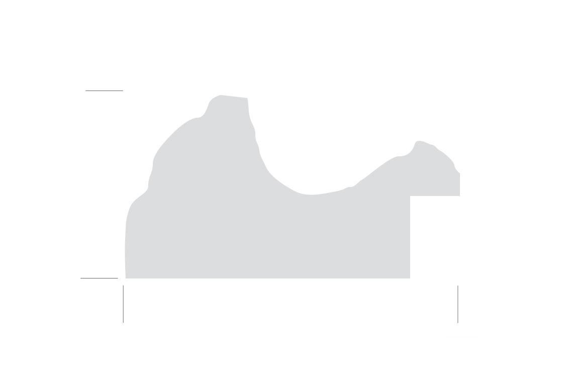 Схема Багет K481